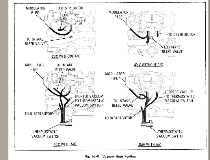 1970 corvette vacuum diagram
